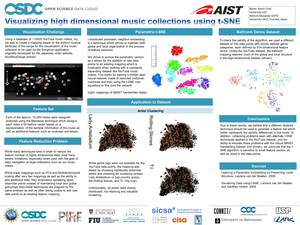 Visualizing high dimensional music collections using t-SNE Kevin Crimi, 2013