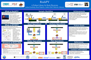RockPy- A Python Library for Rock Physics Joshua Eisenberg, 2013