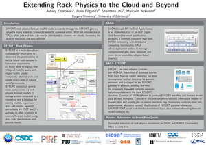 Extending Rock Physics to the Cloud and Beyond Ashley Zebrowski & Shantenu Jha, 2013